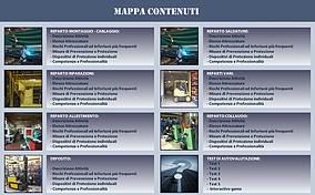 mappa_contenuti